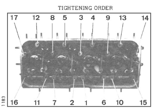 Cyl head tightening order